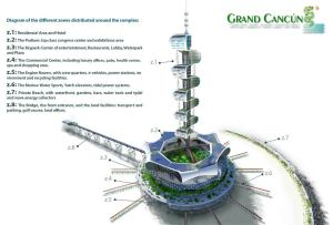 Futuristic-Grand-Cancun-Eco-Tourism-Resort-12