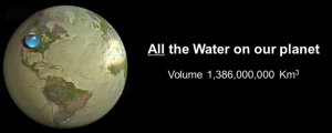 Water-on-the-Planet-680x274