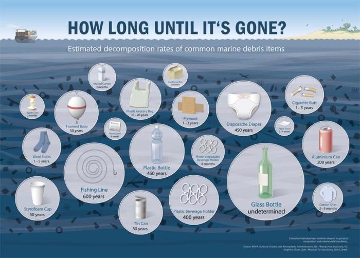 nedskräpning-av-havet