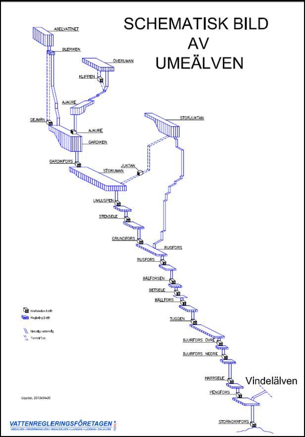 Umeälven-schematisk-karta